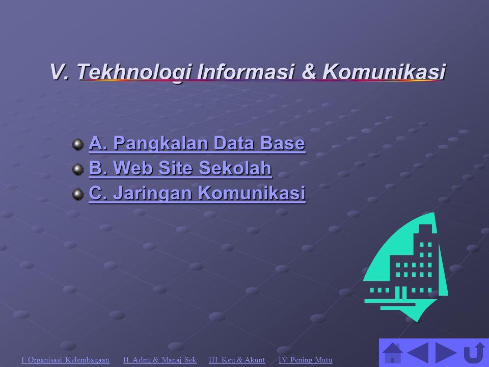 V.Tekhnologi Informasi & Komunikasi A. Pangkalan Data Base A.