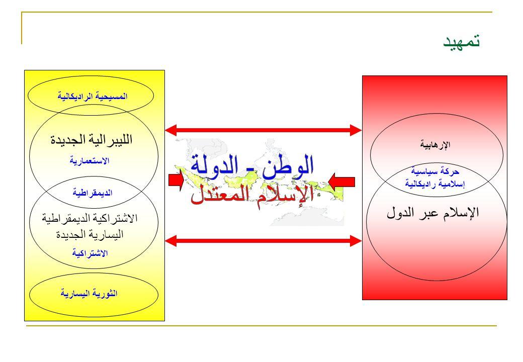 IKHWANUL MUSLIMUN VERSI TARBIYAH Perkembangan mutakhir memperlihatkan, gerakan Ikhwan Tarbiyah telah memperoleh kursi di parlemen secara cukup meyakinkan; diantaranya adalah : Mesir, 88 kursi (20 persen) Aljazair, 38 kursi (7 persen) Bahrain, 4 kursi dari 12 kursi (33 persen) Jordania, 20 kursi dari 84 kursi (23 persen).