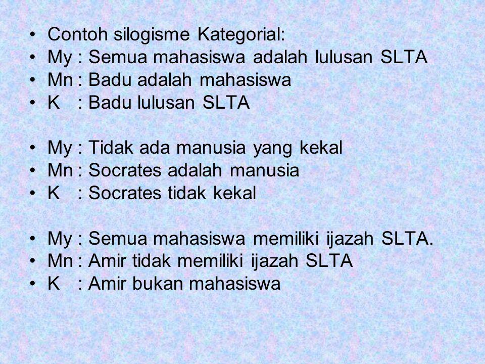 Contoh silogisme Kategorial: My: Semua mahasiswa adalah lulusan SLTA Mn: Badu adalah mahasiswa K: Badu lulusan SLTA My: Tidak ada manusia yang kekal M