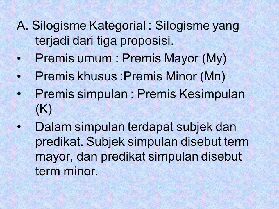 A. Silogisme Kategorial : Silogisme yang terjadi dari tiga proposisi. Premis umum : Premis Mayor (My) Premis khusus :Premis Minor (Mn) Premis simpulan
