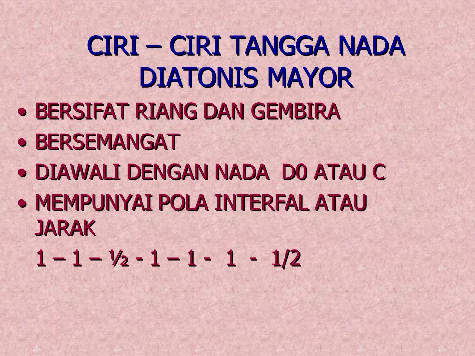 TANGGA NADA DIATONIS MINOR Tangga Nada Diatonis Minor adalah jarak not yang berurutan dalam satu tangga nada (interval).Interval pada tangga nada mino