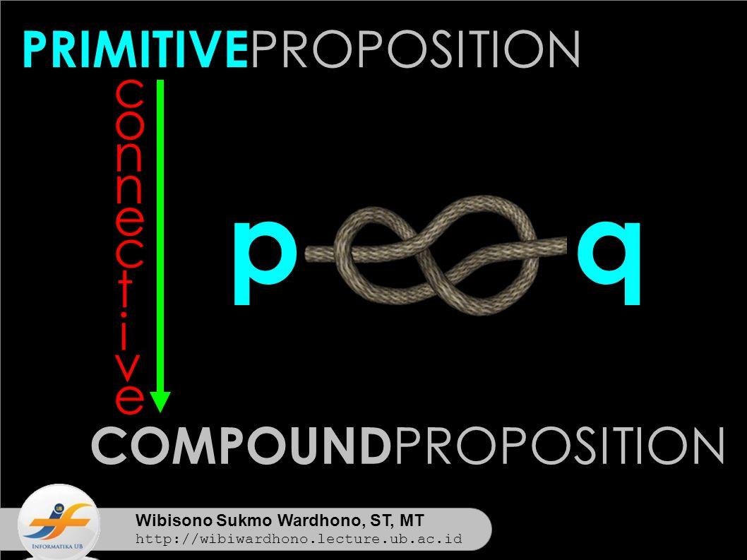 Wibisono Sukmo Wardhono, ST, MT http://wibiwardhono.lecture.ub.ac.id COMPOUND PROPOSITION PRIMITIVE PROPOSITION pq c o n n e c t i v e