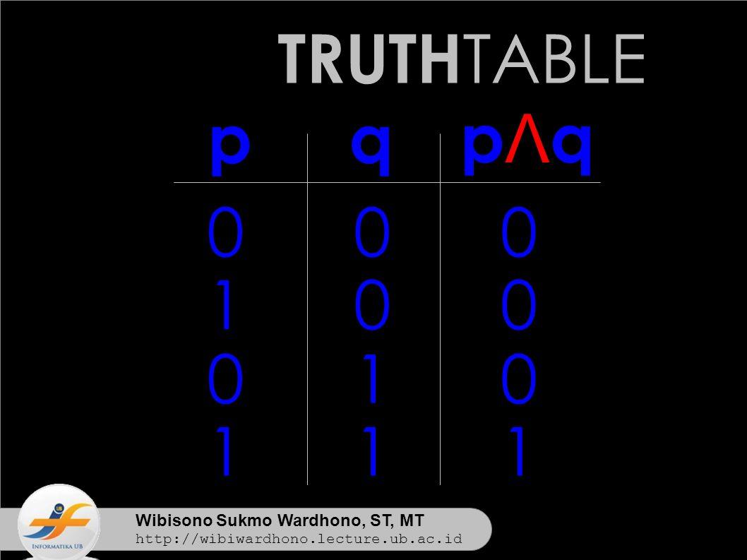 Wibisono Sukmo Wardhono, ST, MT http://wibiwardhono.lecture.ub.ac.id TRUTH TABLE ppΛqpΛq 0 1 0 1 0 0 1 1 0 0 0 1 q