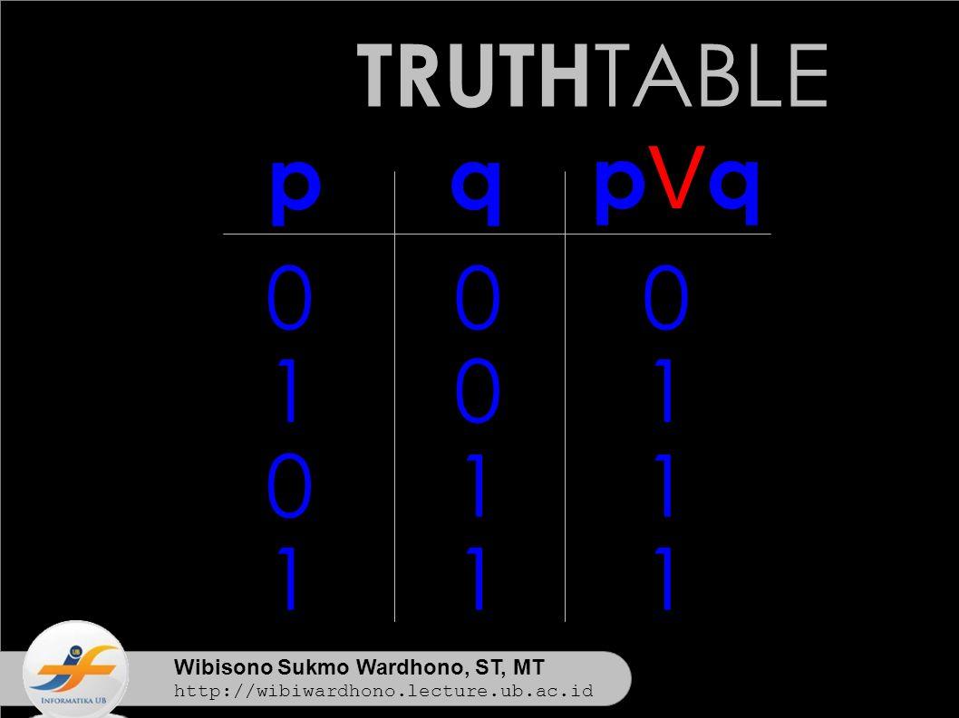 Wibisono Sukmo Wardhono, ST, MT http://wibiwardhono.lecture.ub.ac.id TRUTH TABLE ppVqpVq 0 1 0 1 0 0 1 1 0 1 1 1 q