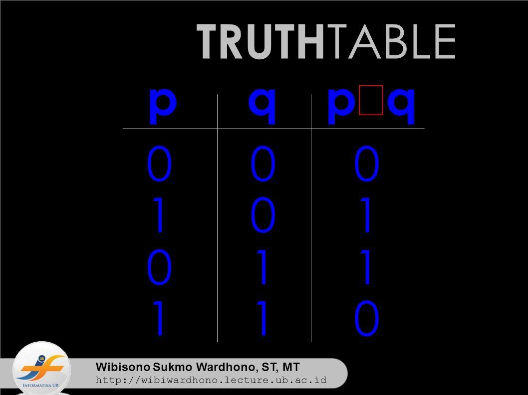 Wibisono Sukmo Wardhono, ST, MT http://wibiwardhono.lecture.ub.ac.id TRUTH TABLE p pqpq 0 1 0 1 0 0 1 1 0 1 1 0 q