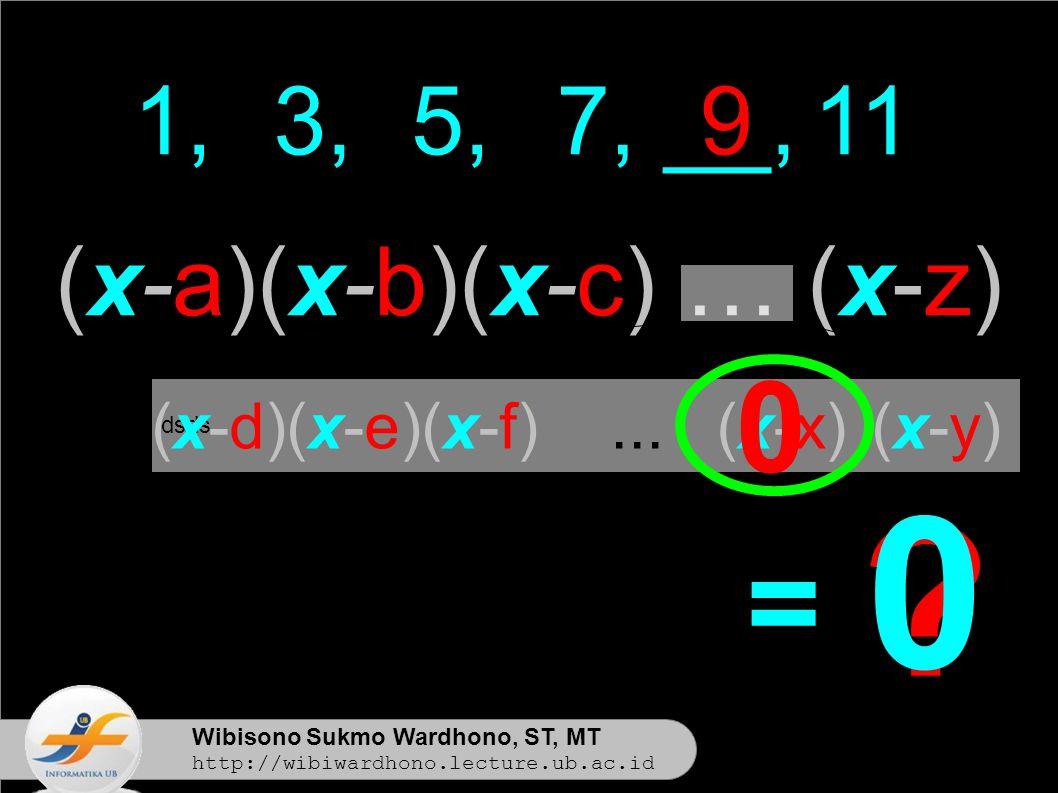 Wibisono Sukmo Wardhono, ST, MT http://wibiwardhono.lecture.ub.ac.id 1,3,5,7,__,119 (x-a)(x-b)(x-c) … (x-z) = .