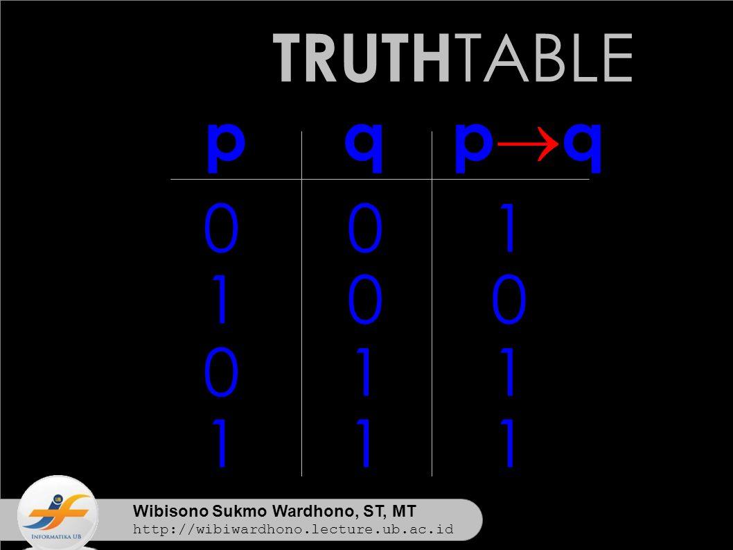 Wibisono Sukmo Wardhono, ST, MT http://wibiwardhono.lecture.ub.ac.id TRUTH TABLE p pqpq 0 1 0 1 0 0 1 1 1 0 1 1 q