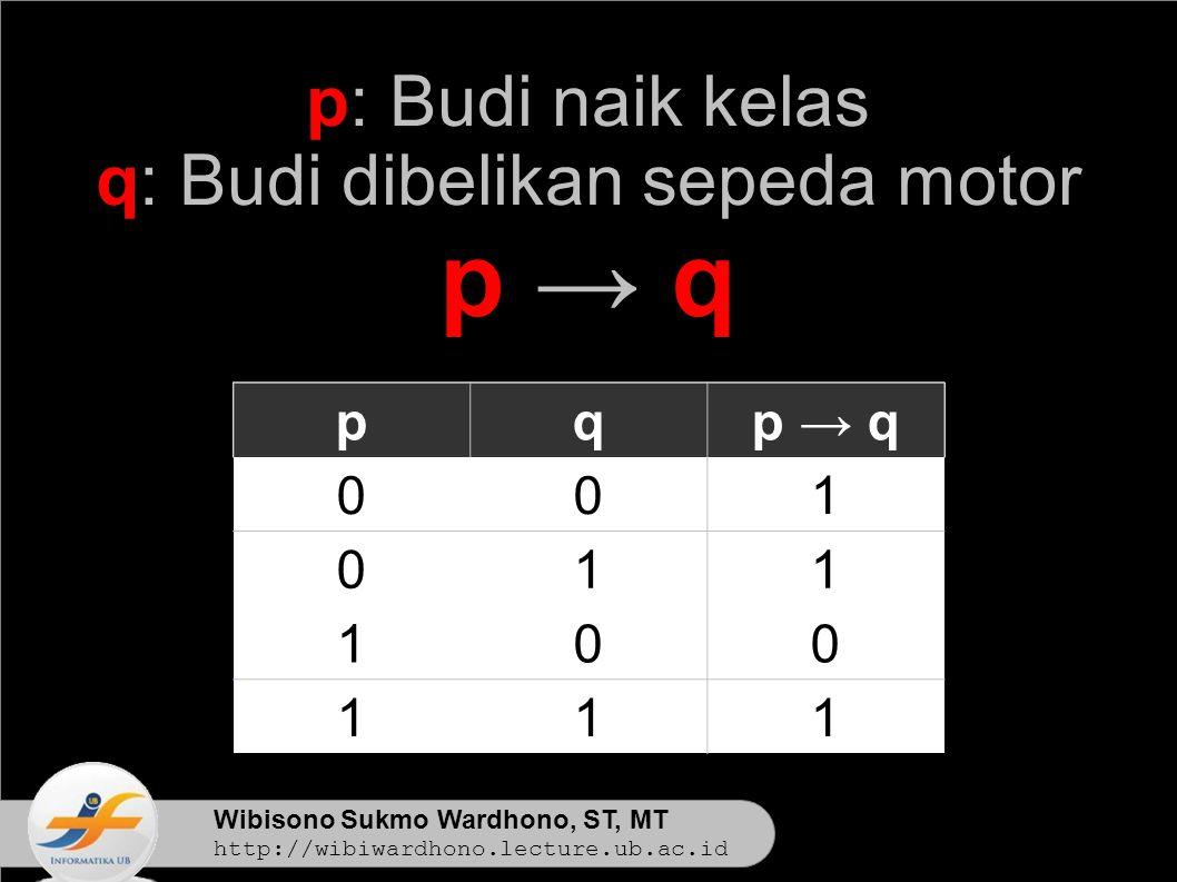 Wibisono Sukmo Wardhono, ST, MT http://wibiwardhono.lecture.ub.ac.id p: Budi naik kelas q: Budi dibelikan sepeda motor p → qp → q pqp → q 00 01 10 11 pq 001 01 10 11 pq 001 011 10 11 pq 001 011 100 11 pq 001 011 100 111