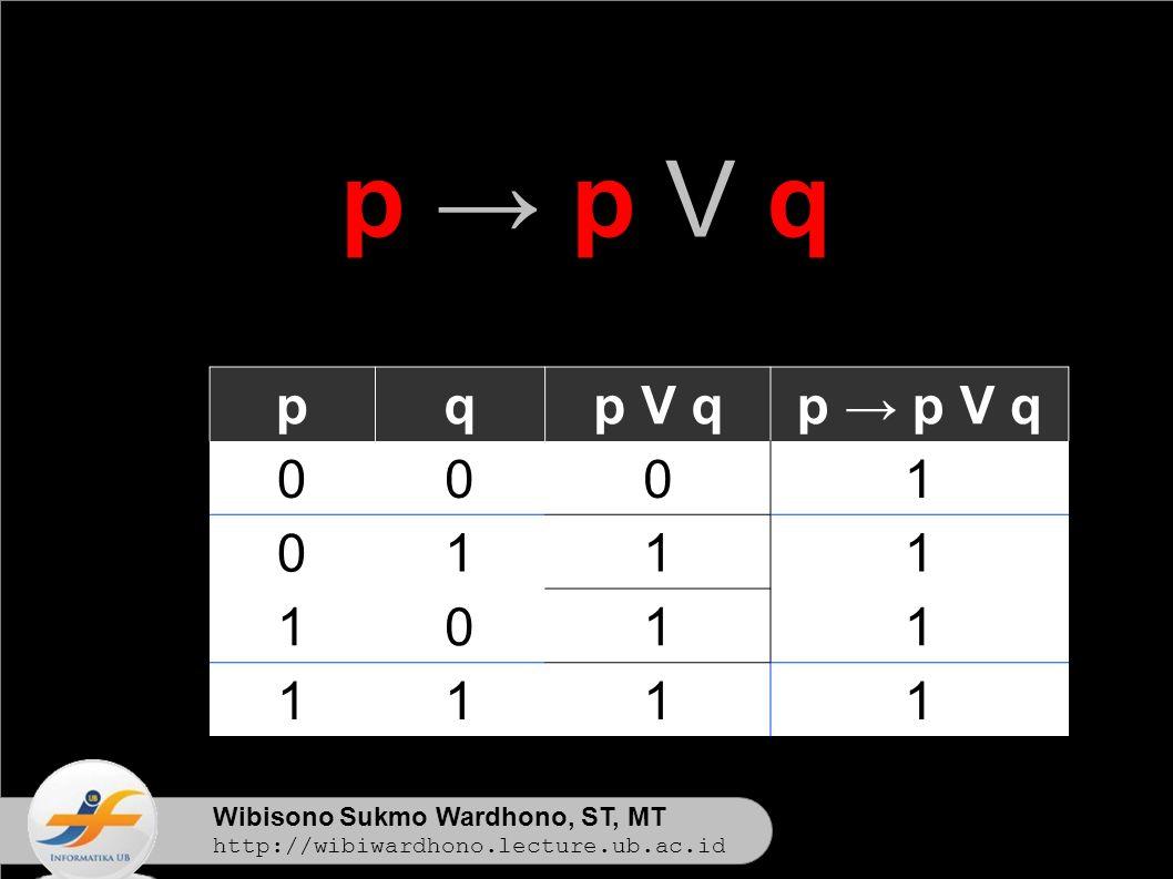 Wibisono Sukmo Wardhono, ST, MT http://wibiwardhono.lecture.ub.ac.id p → p V qp → p V q pqp V qp → p V q 0001 0111 1011 1111