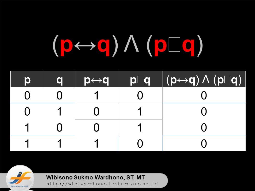Wibisono Sukmo Wardhono, ST, MT http://wibiwardhono.lecture.ub.ac.id (p↔q) Λ (p  q) pqp↔qp↔q pqpq 00100 01010 10010 11100