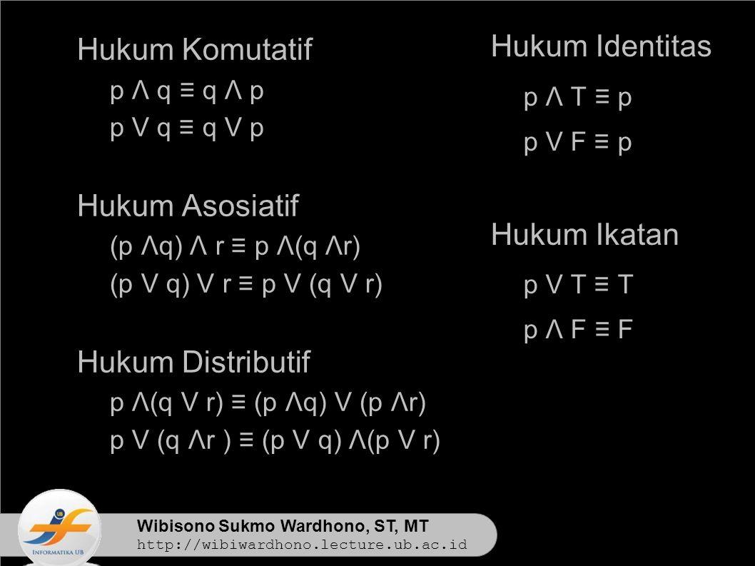 Wibisono Sukmo Wardhono, ST, MT http://wibiwardhono.lecture.ub.ac.id Hukum Komutatif p Λ q ≡ q Λ p p V q ≡ q V p Hukum Asosiatif (p Λq) Λ r ≡ p Λ(q Λr) (p V q) V r ≡ p V (q V r) Hukum Distributif p Λ(q V r) ≡ (p Λq) V (p Λr) p V (q Λr ) ≡ (p V q) Λ(p V r) Hukum Identitas p Λ T ≡ p p V F ≡ p Hukum Ikatan p V T ≡ T p Λ F ≡ F