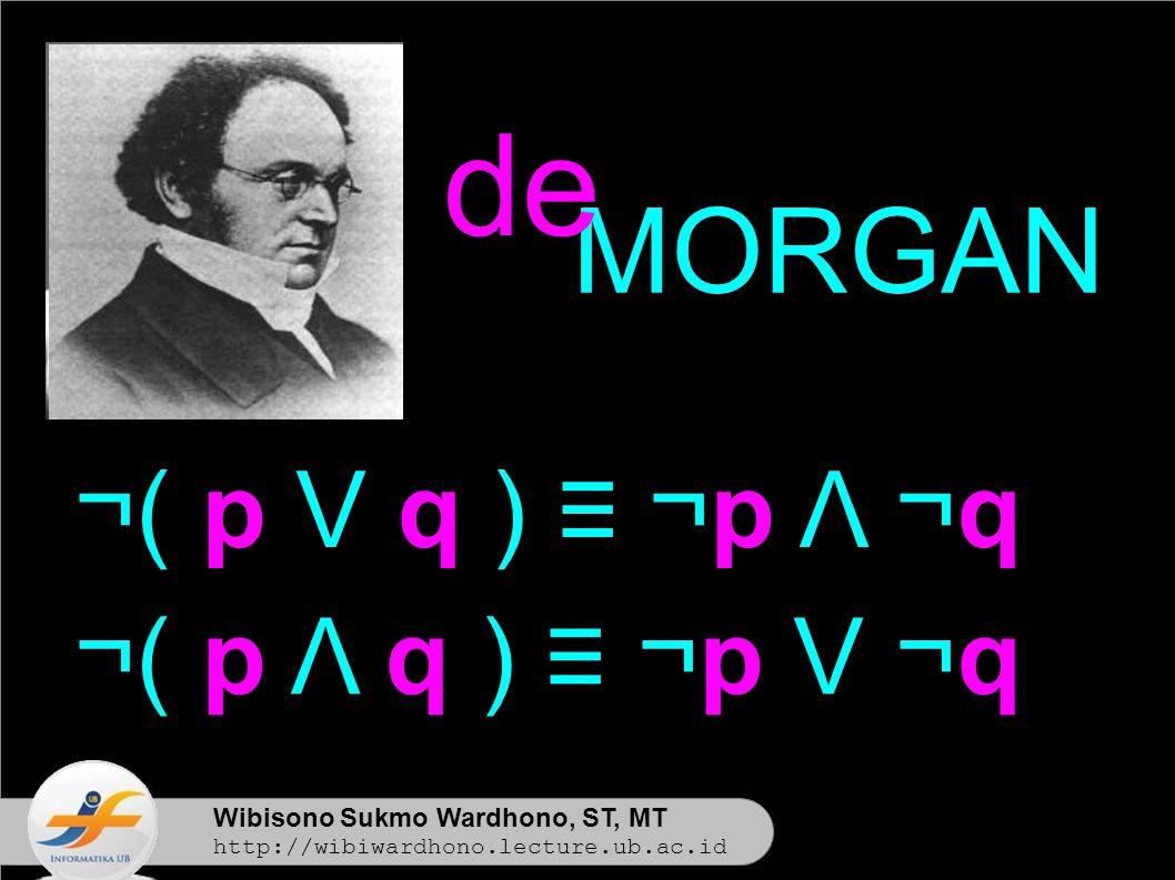 Wibisono Sukmo Wardhono, ST, MT http://wibiwardhono.lecture.ub.ac.id ¬( p V q ) ≡ ¬p Λ ¬q ¬( p Λ q ) ≡ ¬p V ¬q MORGAN de