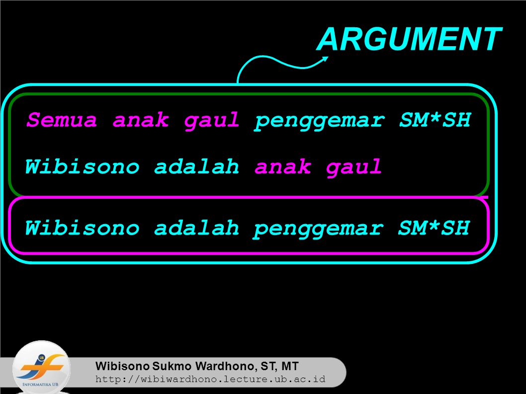 Wibisono Sukmo Wardhono, ST, MT http://wibiwardhono.lecture.ub.ac.id Wibisono adalah penggemar SM*SH Semua anak gaul penggemar SM*SH Wibisono adalah anak gaul ARGUMENT