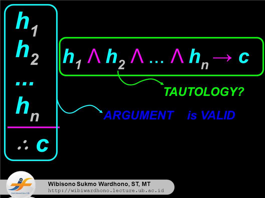 Wibisono Sukmo Wardhono, ST, MT http://wibiwardhono.lecture.ub.ac.id h1h1 h2h2...