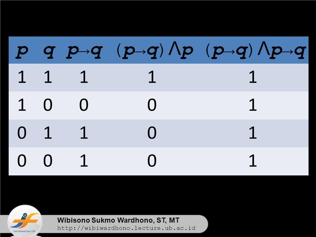 Wibisono Sukmo Wardhono, ST, MT http://wibiwardhono.lecture.ub.ac.id pqp→qp→q (p→q)Λp(p→q)Λp(p→q)Λp→q(p→q)Λp→q 11111 10001 01101 00101