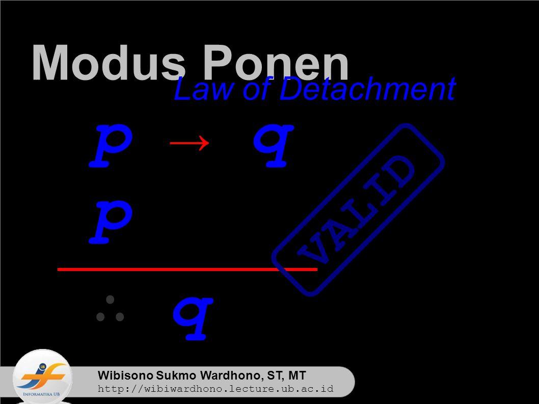 Wibisono Sukmo Wardhono, ST, MT http://wibiwardhono.lecture.ub.ac.id p → q p ∴ q VALID Modus Ponen Law of Detachment