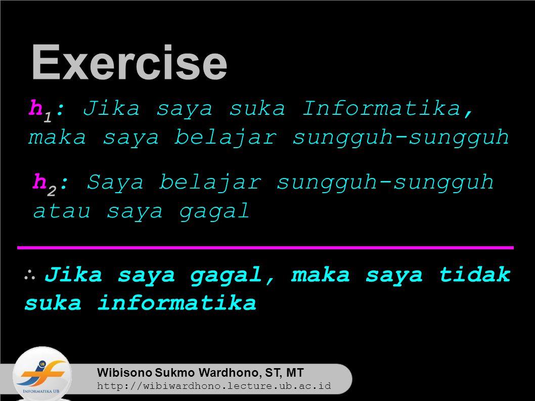 Wibisono Sukmo Wardhono, ST, MT http://wibiwardhono.lecture.ub.ac.id h 2 : Saya belajar sungguh-sungguh atau saya gagal h 1 : Jika saya suka Informatika, maka saya belajar sungguh-sungguh ∴ Jika saya gagal, maka saya tidak suka informatika Exercise