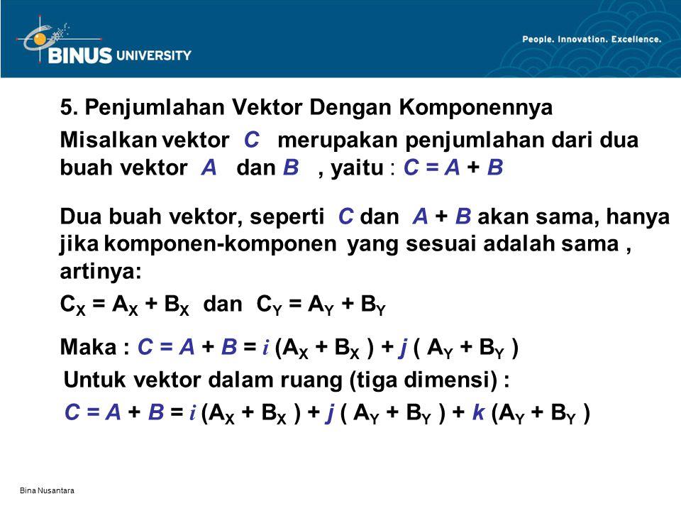 Bina Nusantara 5. Penjumlahan Vektor Dengan Komponennya Misalkan vektor C merupakan penjumlahan dari dua buah vektor A dan B, yaitu : C = A + B Dua bu