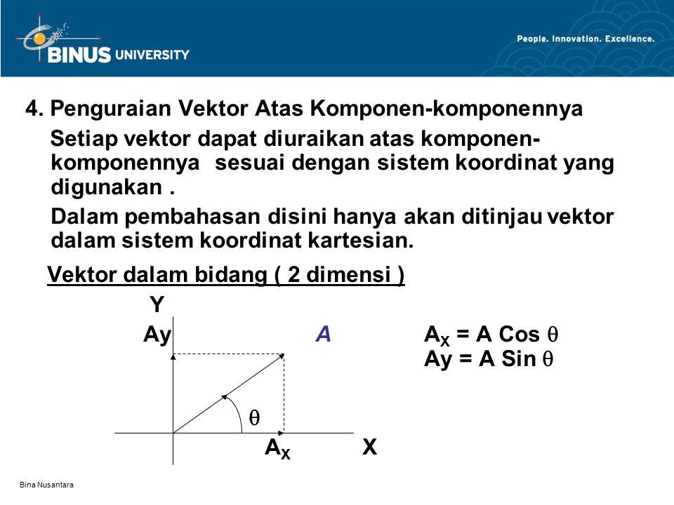 Bina Nusantara 4. Penguraian Vektor Atas Komponen-komponennya Setiap vektor dapat diuraikan atas komponen- komponennya sesuai dengan sistem koordinat