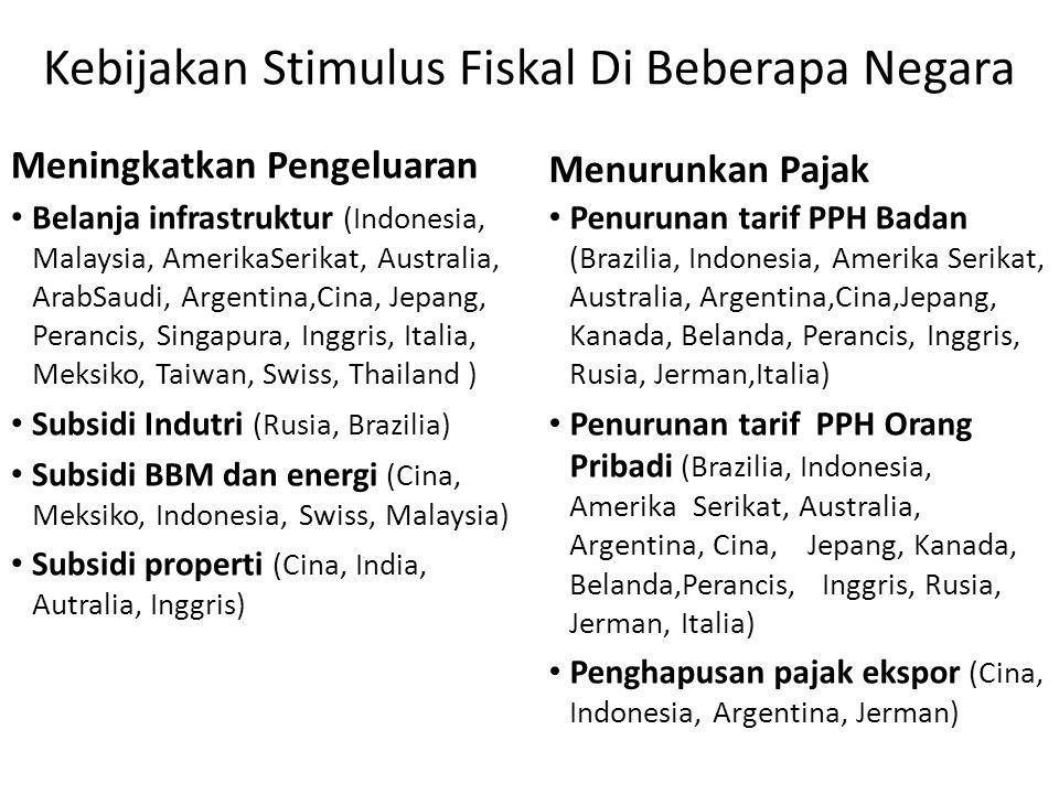 Kebijakan Stimulus Fiskal Di Beberapa Negara Meningkatkan Pengeluaran Belanja infrastruktur (Indonesia, Malaysia, AmerikaSerikat, Australia, ArabSaudi