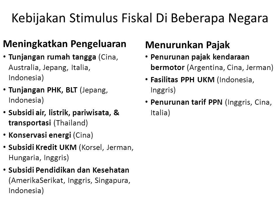 Kebijakan Stimulus Fiskal Di Beberapa Negara Meningkatkan Pengeluaran Tunjangan rumah tangga (Cina, Australia, Jepang, Italia, Indonesia) Tunjangan PH