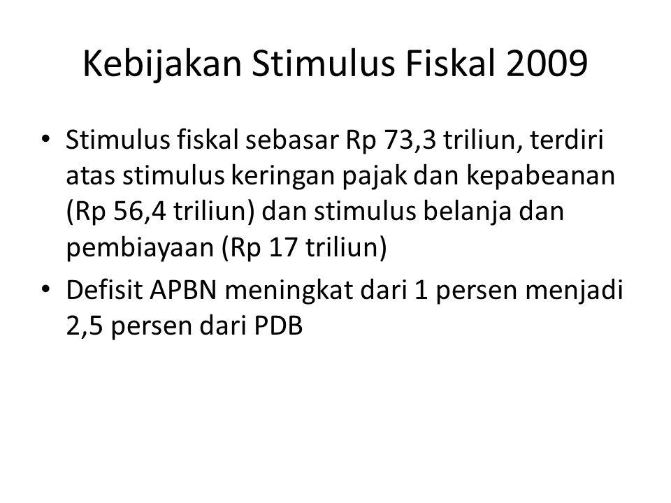 Kebijakan Stimulus Fiskal 2009 Stimulus fiskal sebasar Rp 73,3 triliun, terdiri atas stimulus keringan pajak dan kepabeanan (Rp 56,4 triliun) dan stim