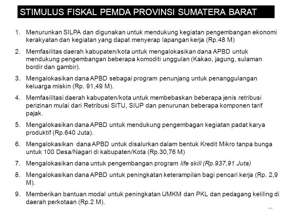 22 STIMULUS FISKAL PEMDA PROVINSI SUMATERA BARAT 1.Menurunkan SILPA dan digunakan untuk mendukung kegiatan pengembangan ekonomi kerakyatan dan kegiata