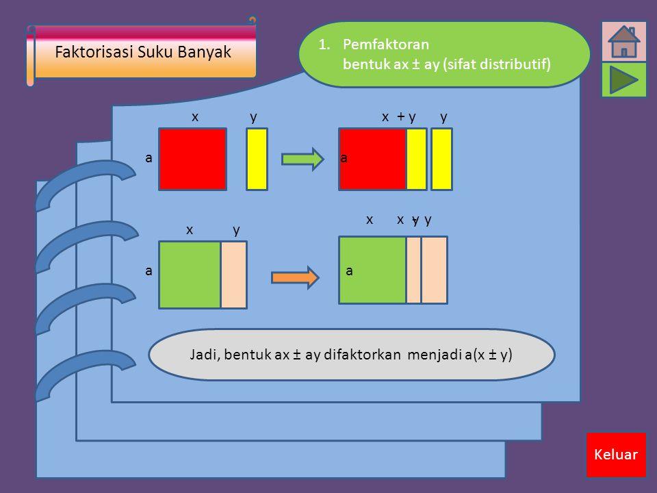 Faktorisasi Suku Banyak Keluar 1.Pemfaktoran bentuk ax ± ay (sifat distributif) x a yx a y+ y x x y a y- yx a Jadi, bentuk ax ± ay difaktorkan menjadi