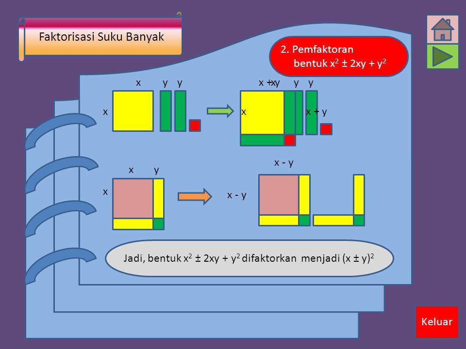 Faktorisasi Suku Banyak Keluar 2. Pemfaktoran bentuk x 2 ± 2xy + y 2 x x yx x yy x x - y y x Jadi, bentuk x 2 ± 2xy + y 2 difaktorkan menjadi (x ± y)