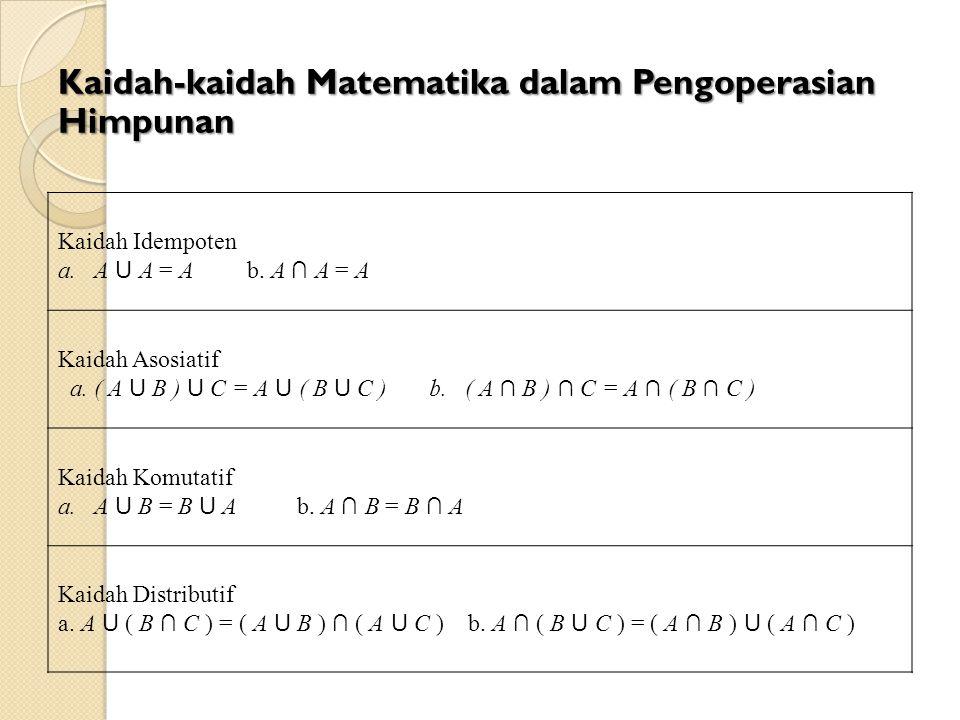 Kaidah-kaidah Matematika dalam Pengoperasian Himpunan Kaidah Idempoten a.A U A = A b. A ∩ A = A Kaidah Asosiatif a. ( A U B ) U C = A U ( B U C ) b. (
