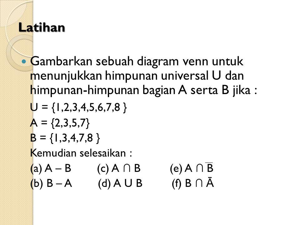 Latihan Gambarkan sebuah diagram venn untuk menunjukkan himpunan universal U dan himpunan-himpunan bagian A serta B jika : U = {1,2,3,4,5,6,7,8 } A =
