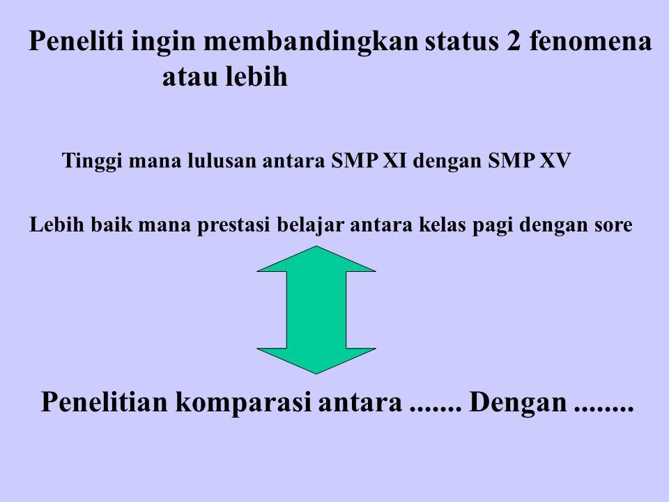 Peneliti ingin membandingkan status 2 fenomena atau lebih Tinggi mana lulusan antara SMP XI dengan SMP XV Lebih baik mana prestasi belajar antara kela