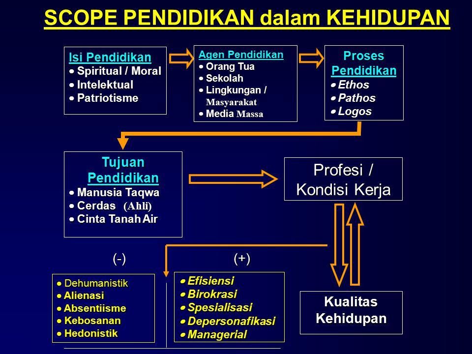PROBLEMA PELAJAR MENGHADAPI TANTANGAN DAN PELUANG MASA DEPAN H. Darohim Effendi, Drs. M.Si. Psikolog