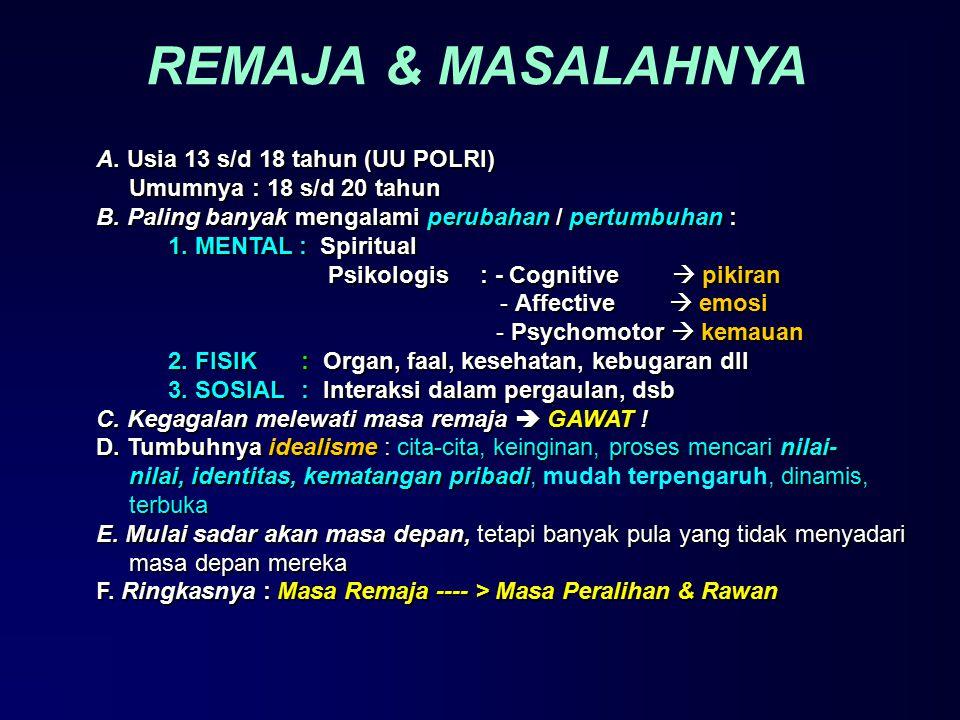 A.Usia 13 s/d 18 tahun (UU POLRI) Umumnya : 18 s/d 20 tahun B.