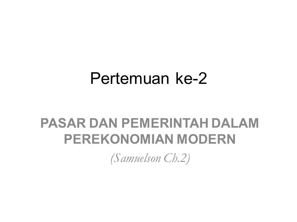 Pertemuan ke-2 PASAR DAN PEMERINTAH DALAM PEREKONOMIAN MODERN (Samuelson Ch.2)