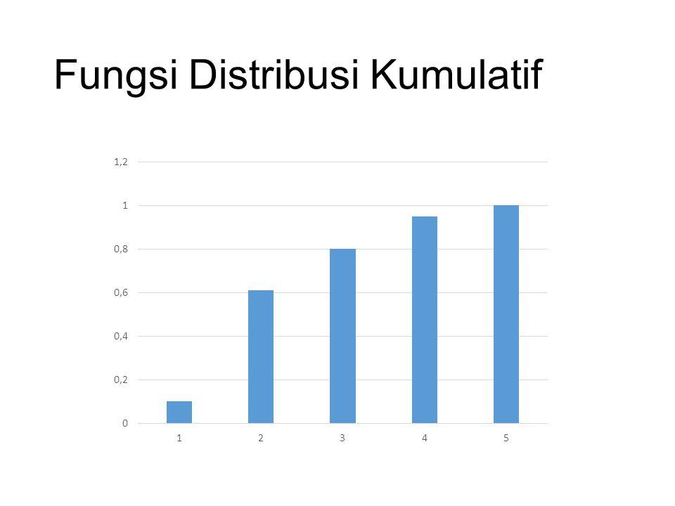 Fungsi Distribusi Kumulatif