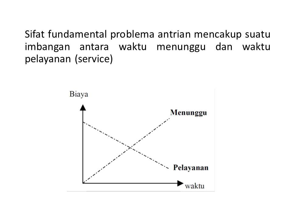 Kumulatif Kepadatan F(x) =