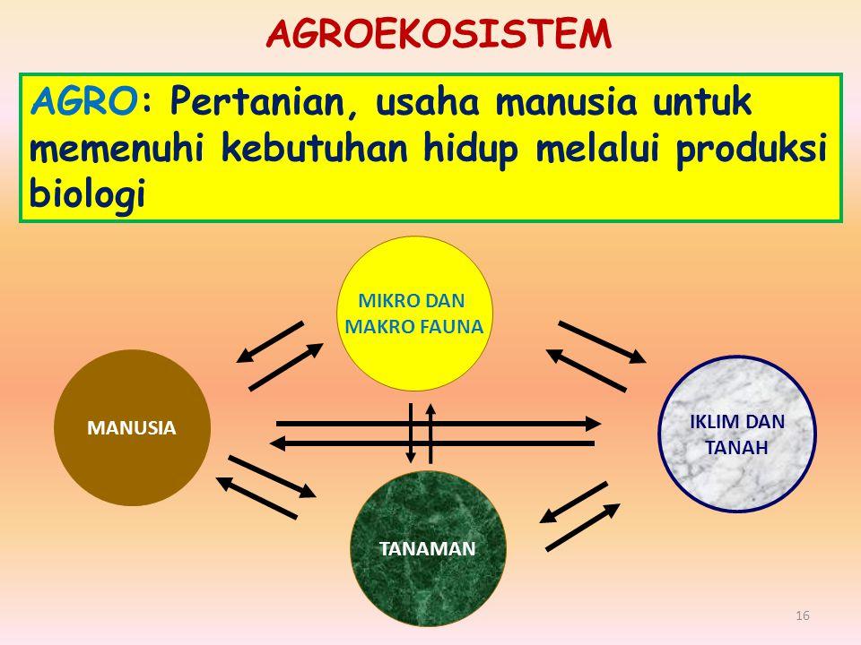 AGROEKOSISTEM AGRO: Pertanian, usaha manusia untuk memenuhi kebutuhan hidup melalui produksi biologi MANUSIA IKLIM DAN TANAH TANAMAN MIKRO DAN MAKRO F