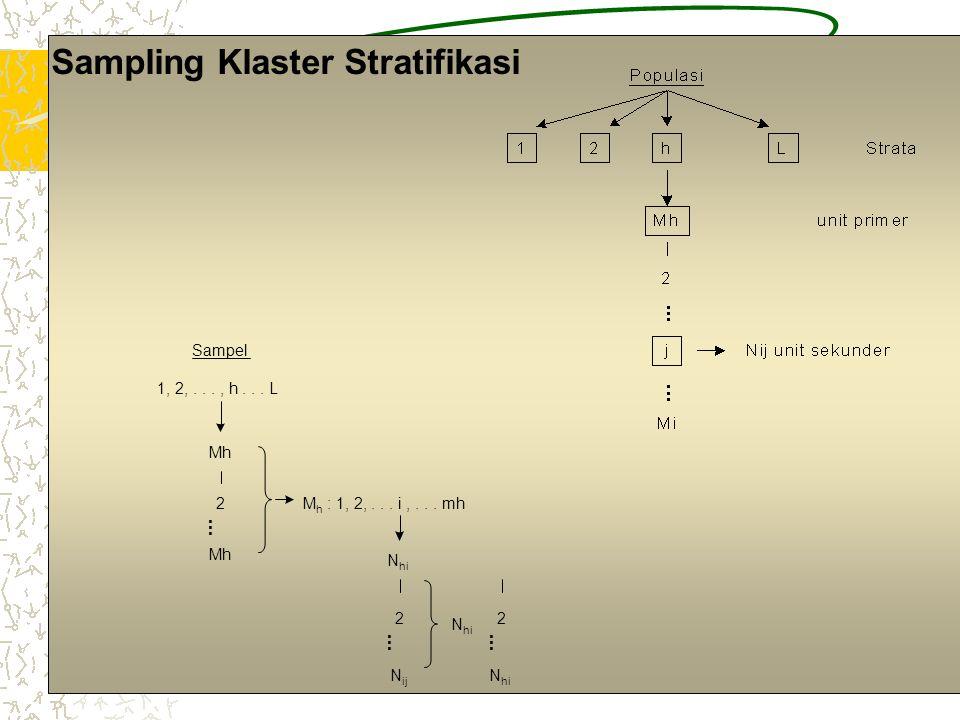 2 Sampel 1, 2,..., h... L Mh 2... M h : 1, 2,... i,... mh N hi 2... N ij N hi 2... N hi Sampling Klaster Stratifikasi