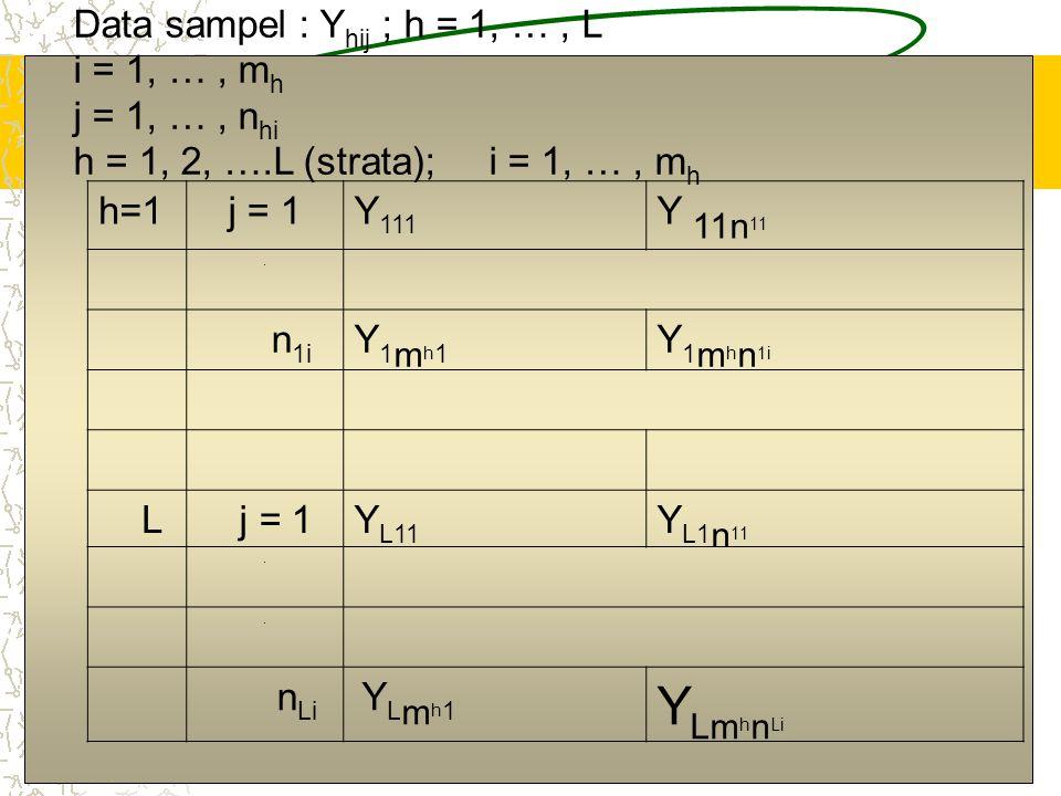 3 Data sampel : Y hij ; h = 1, …, L i = 1, …, m h j = 1, …, n hi h = 1, 2, ….L (strata); i = 1, …, m h h=1j = 1Y 111 Y 11n 11. n 1i Y1mh1Y1mh1 Y 1 m h