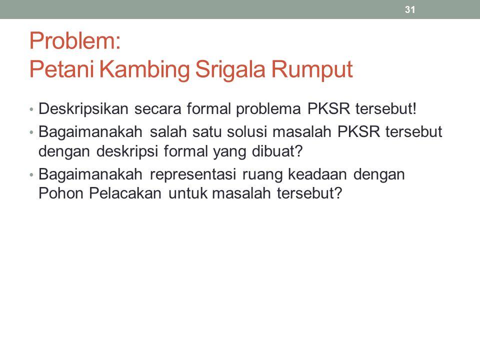 Problem: Petani Kambing Srigala Rumput Deskripsikan secara formal problema PKSR tersebut! Bagaimanakah salah satu solusi masalah PKSR tersebut dengan