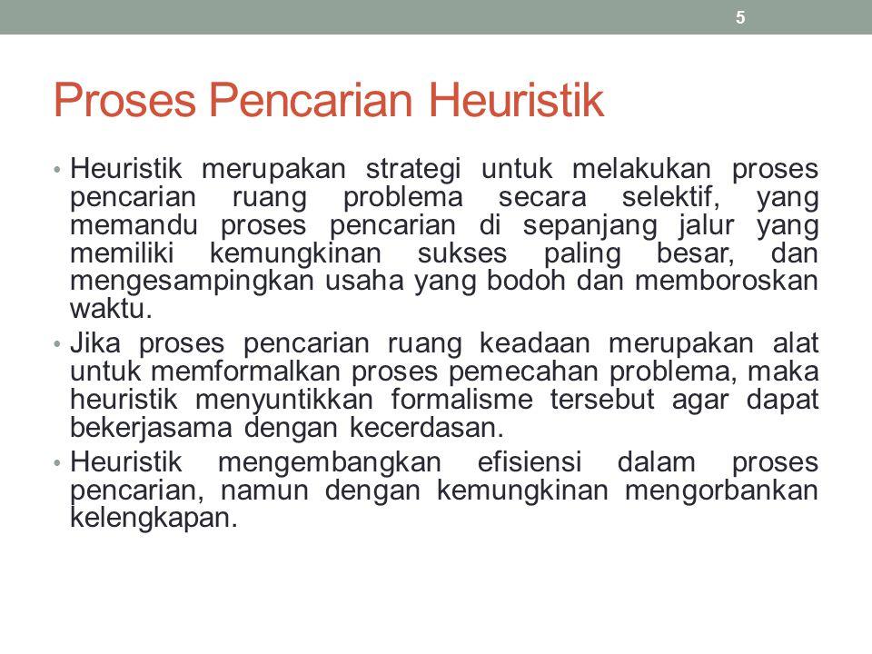 Proses Pencarian Heuristik Heuristik merupakan strategi untuk melakukan proses pencarian ruang problema secara selektif, yang memandu proses pencarian