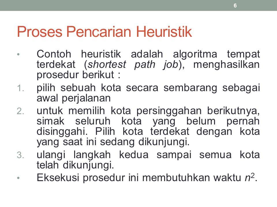 Proses Pencarian Heuristik Contoh heuristik adalah algoritma tempat terdekat (shortest path job), menghasilkan prosedur berikut : 1. pilih sebuah kota