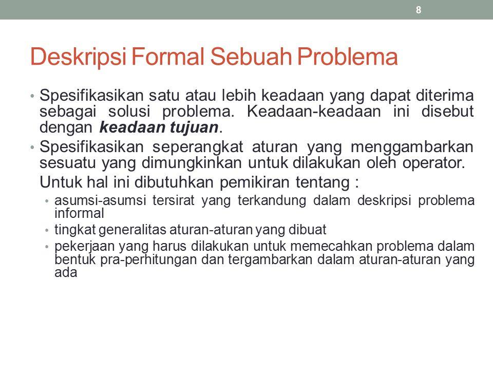 Deskripsi Formal Sebuah Problema Spesifikasikan satu atau lebih keadaan yang dapat diterima sebagai solusi problema. Keadaan-keadaan ini disebut denga