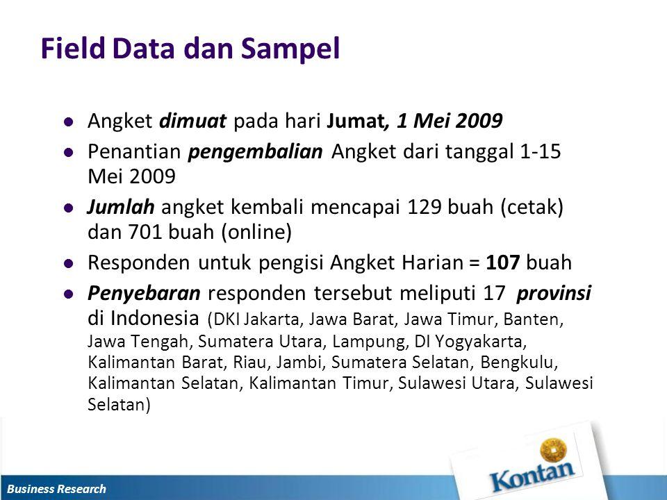 Field Data dan Sampel Angket dimuat pada hari Jumat, 1 Mei 2009 Penantian pengembalian Angket dari tanggal 1-15 Mei 2009 Jumlah angket kembali mencapa