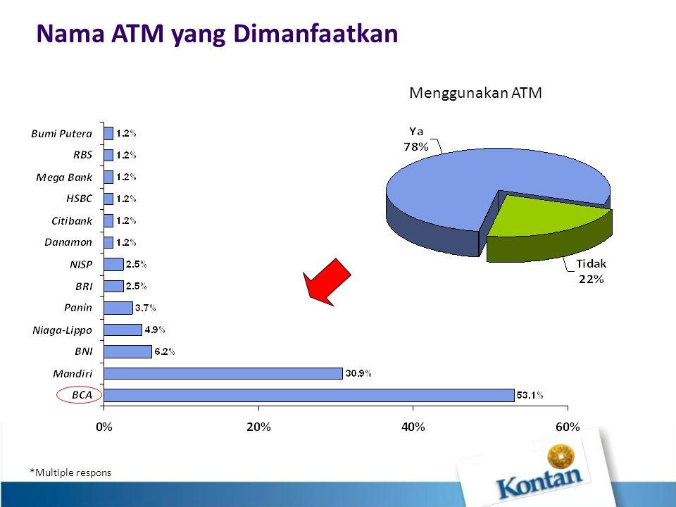 Nama ATM yang Dimanfaatkan *Multiple respons Menggunakan ATM