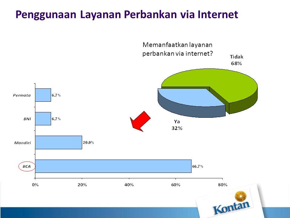 Penggunaan Layanan Perbankan via Internet Memanfaatkan layanan perbankan via internet?
