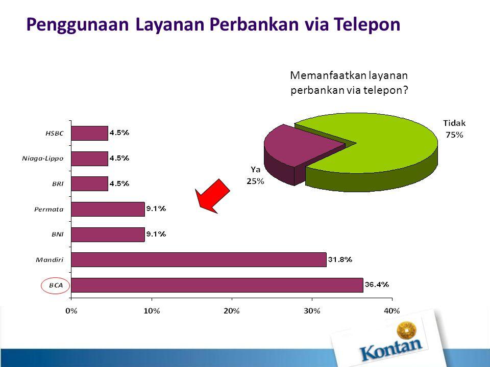 Penggunaan Layanan Perbankan via Telepon Memanfaatkan layanan perbankan via telepon?