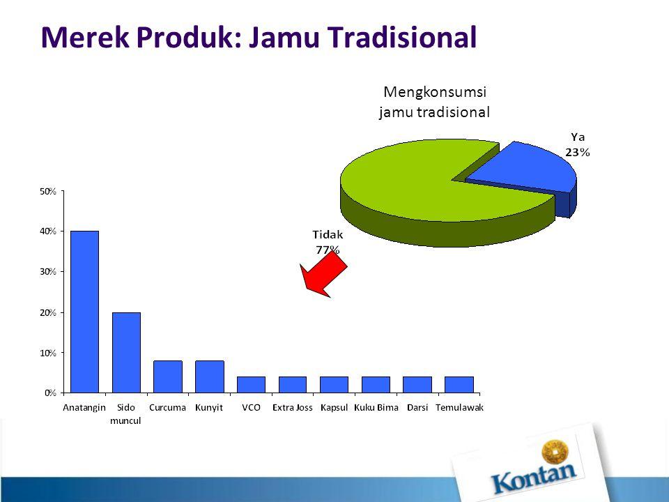Merek Produk: Jamu Tradisional Mengkonsumsi jamu tradisional
