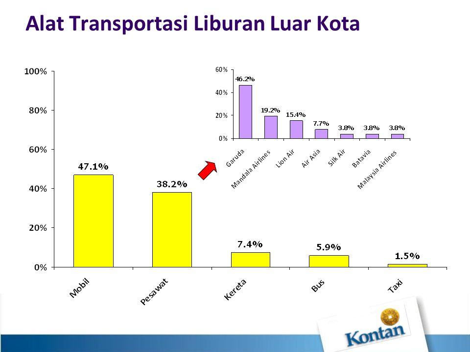 Alat Transportasi Liburan Luar Kota